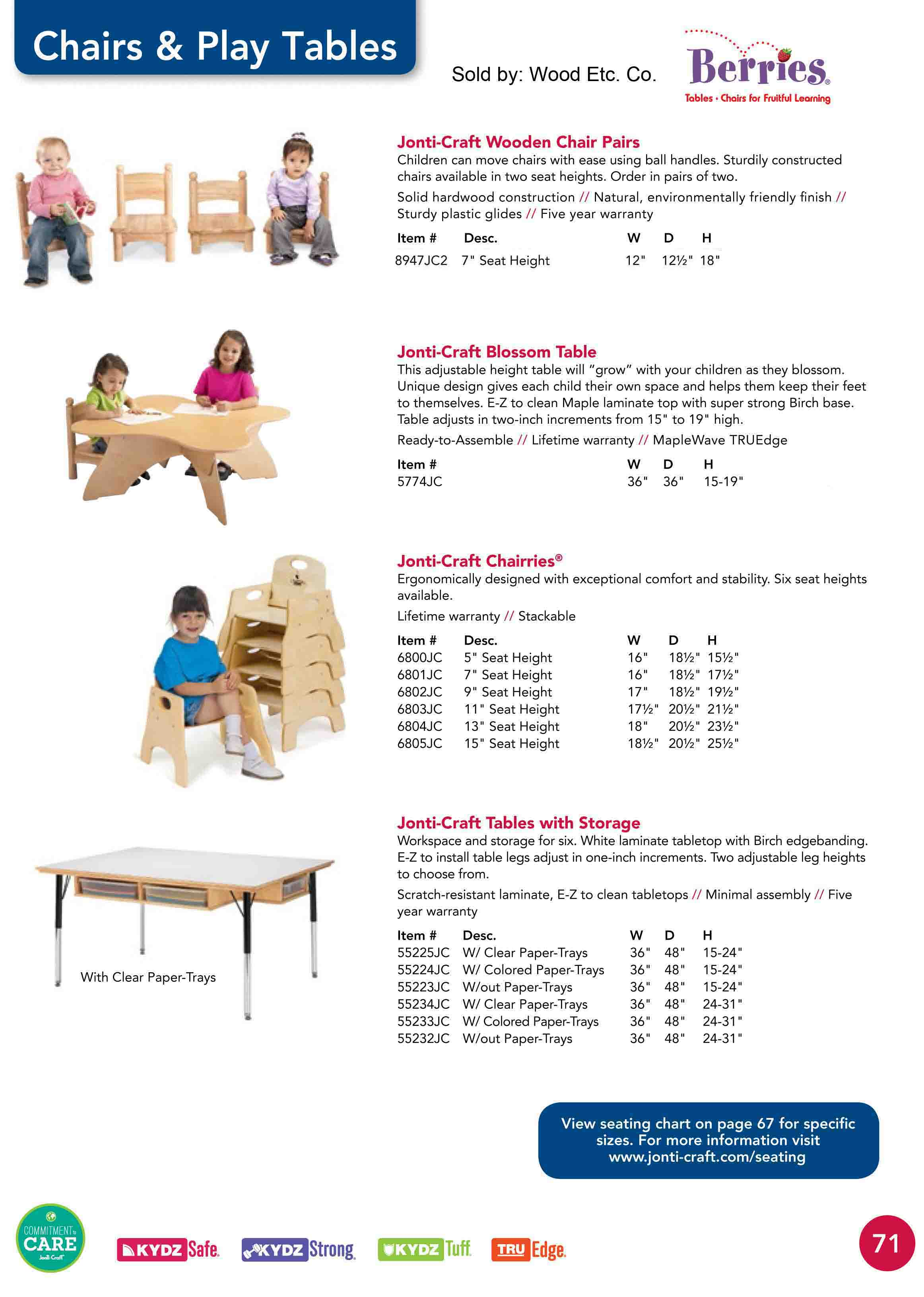 onti Craft Toddler tables and Chairs